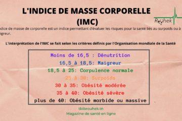 FICHE PRATIQUE: CALCULEZ VOTRE INDICE DE MASSE CORPORELLE (IMC)