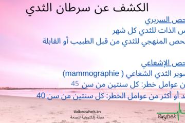 الكشف عن سرطان الثدي