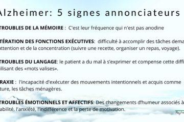 ALZHEIMER: 5 SIGNES ANNONCIATEURS